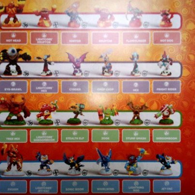 All Skylanders Giants Names